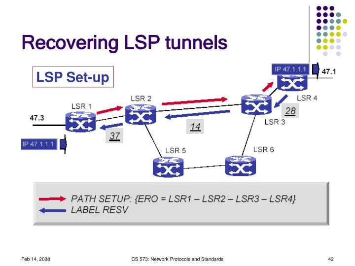 Recovering LSP tunnels