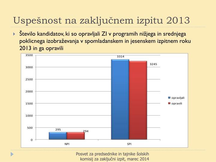 Uspešnost na zaključnem izpitu 2013