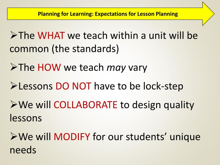 Planning for Learning: Expectations for Lesson Planning