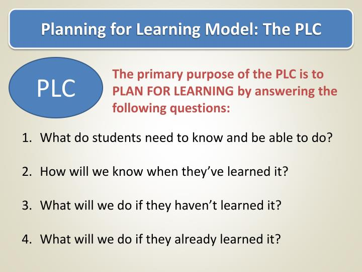 Planning for Learning Model: The PLC