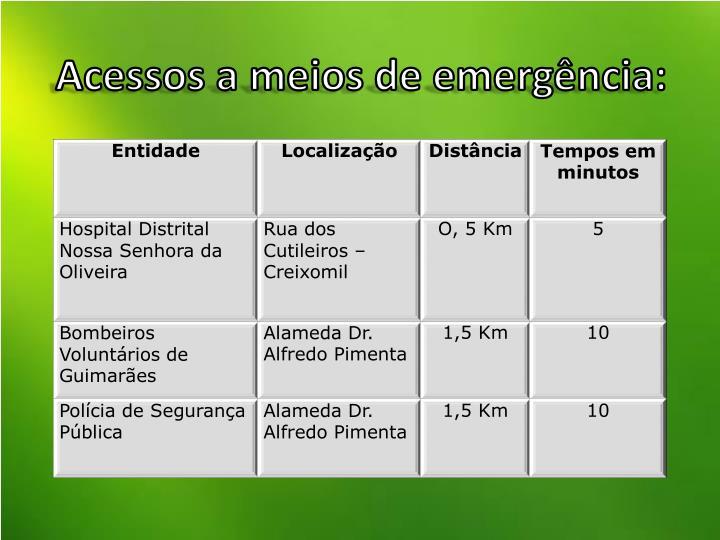 Acessos a meios de emergência: