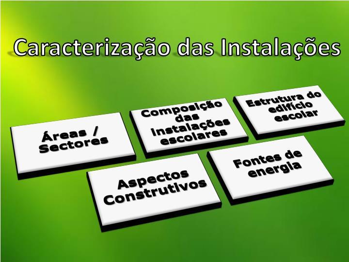 Caracterização das Instalações
