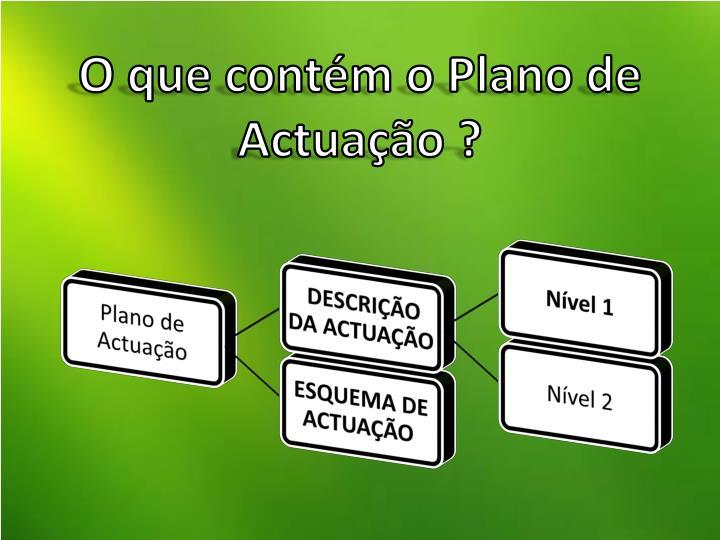 O que contém o Plano de Actuação ?