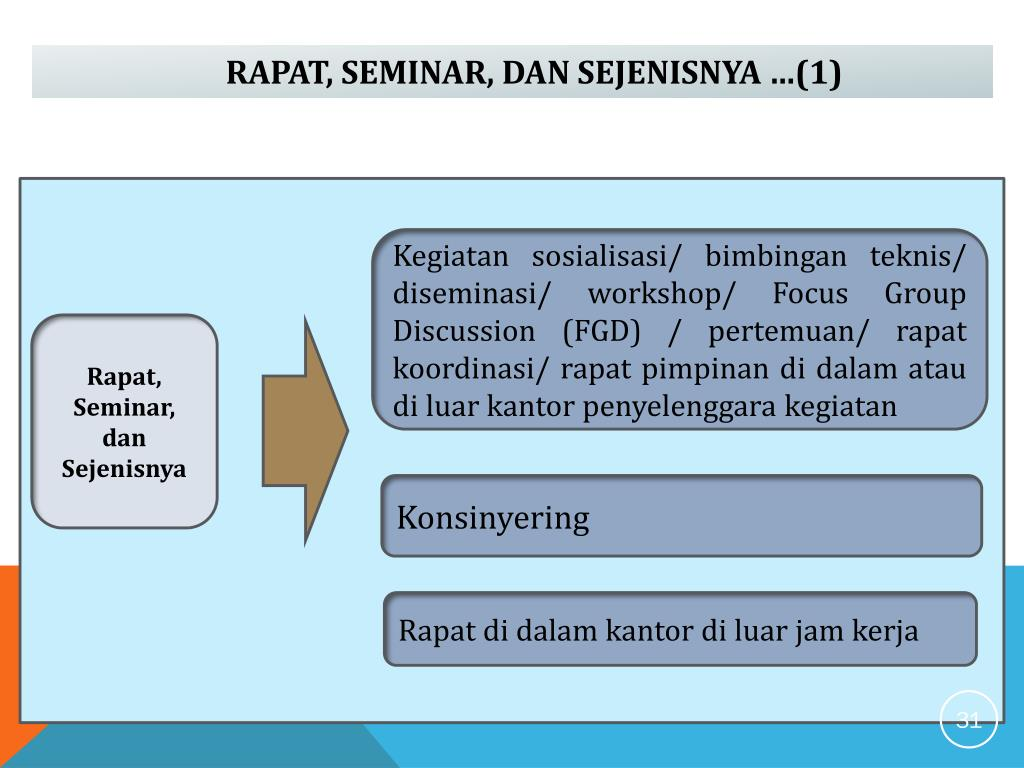 PPT - Latar Belakang PowerPoint Presentation, free ...