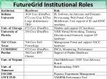 futuregrid institutional roles