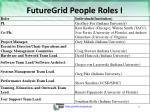 futuregrid people roles i