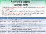 network internal interconnects
