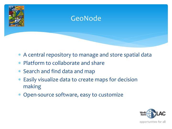GeoNode