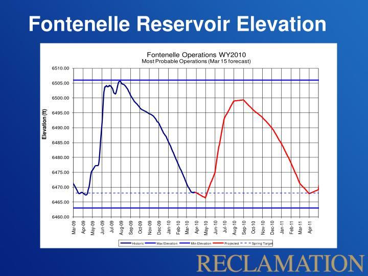Fontenelle Reservoir Elevation