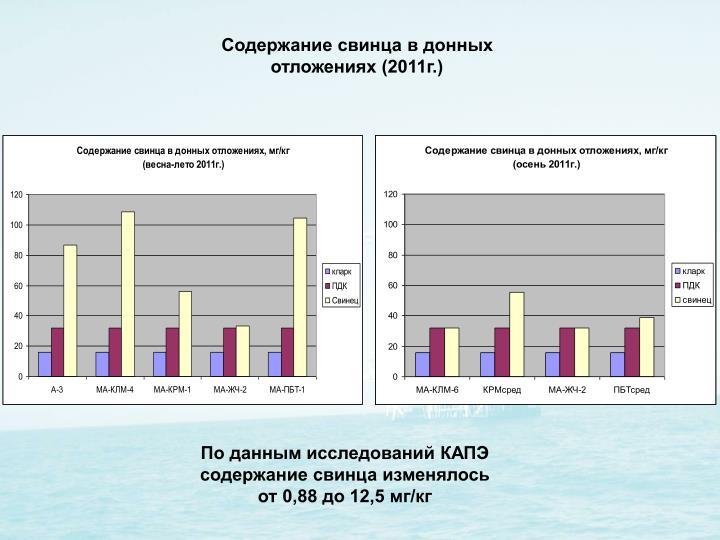 Содержание свинца в донных отложениях (2011г.)