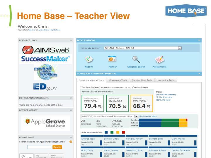 Home Base – Teacher View
