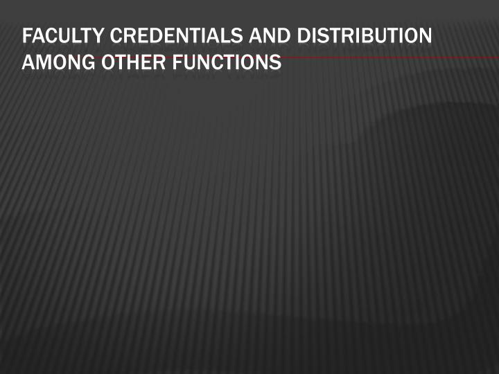 Faculty credentials and distribution among other functions