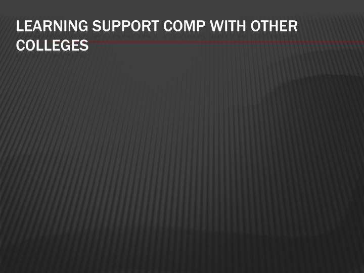 Learning support comp with other colleges
