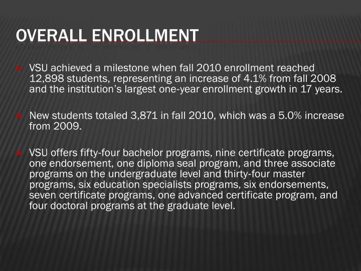 VSU achieved a milestone when fall 2010 enrollment reached 12,898 students,