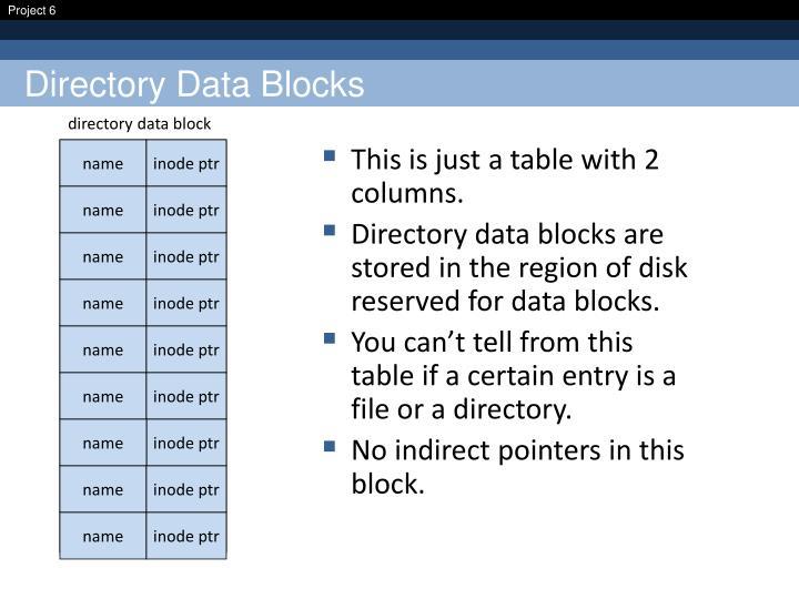 Directory Data Blocks