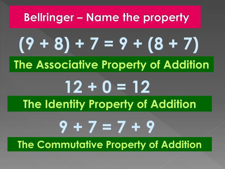 Bellringer name the property