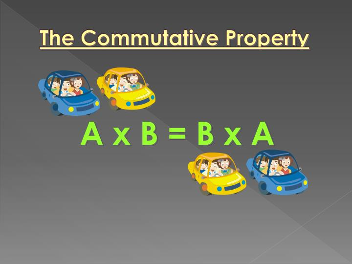 The Commutative Property