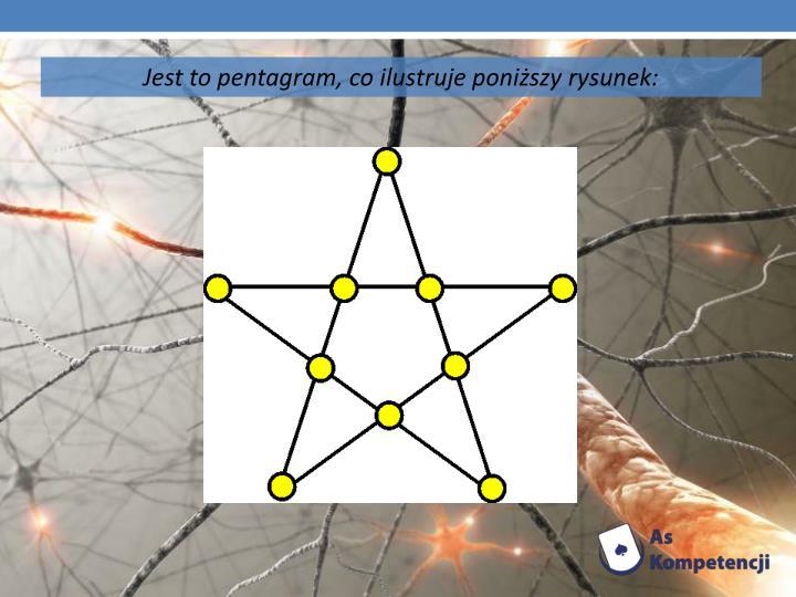 Jest to pentagram, co ilustruje poniższy rysunek: