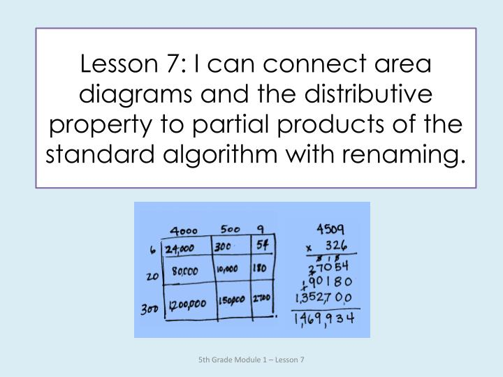 Lesson 7: I can connect area diagrams and the distributive property to partial products of the stand...