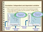 correlation independent and dependent variables