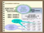 correlation matrices4