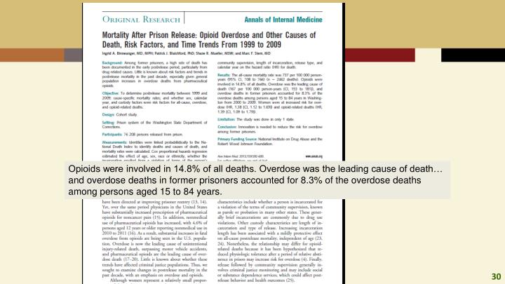 Opioids were involved in 14.8% of all deaths. Overdose was the leading cause of death…