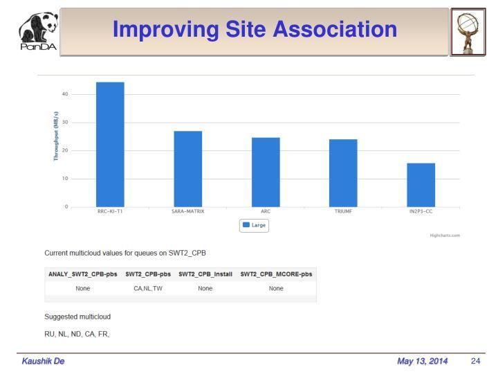 Improving Site Association