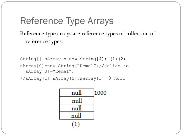 Reference type arrays