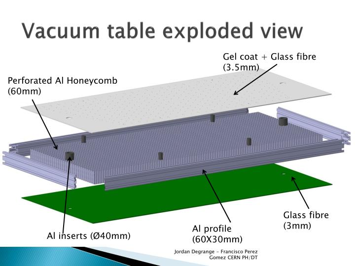 Vacuum table exploded view