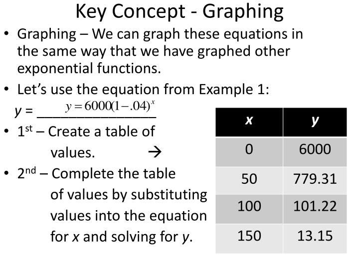 Key Concept - Graphing