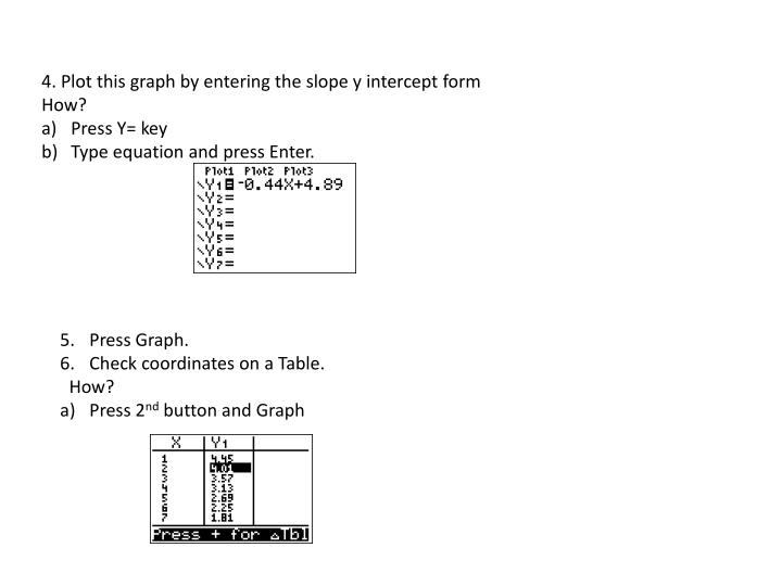 4. Plot this graph by entering the slope y intercept form