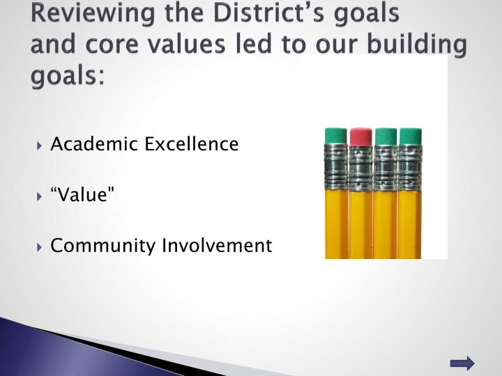 Reviewing the District's goals
