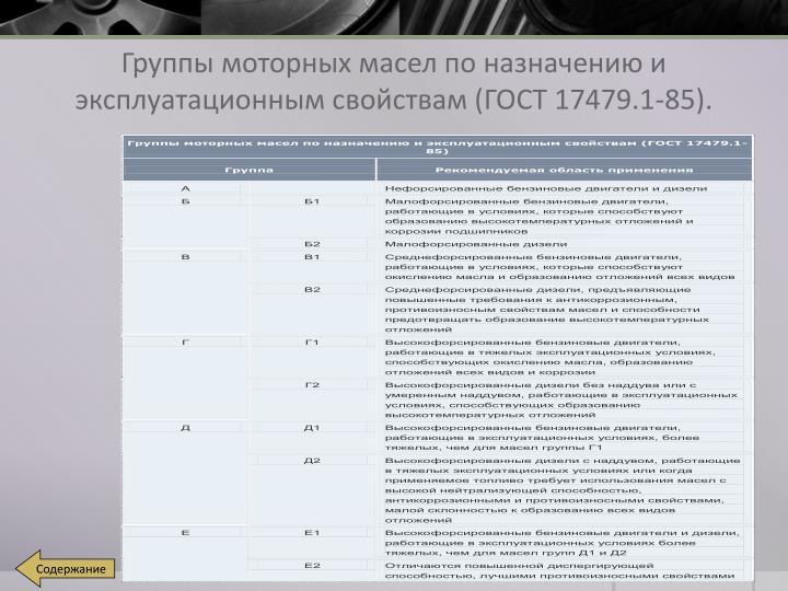 Группы моторных масел по назначению и эксплуатационным свойствам (ГОСТ 17479.1-85