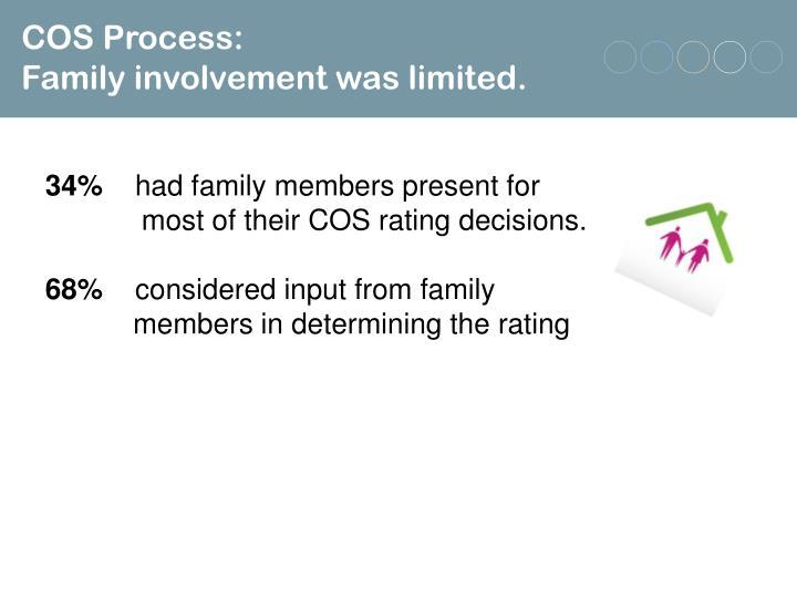 COS Process: