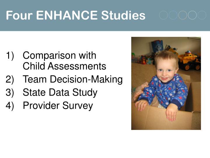 Four ENHANCE Studies