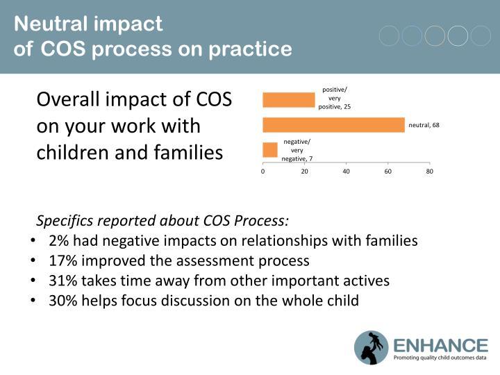 Neutral impact