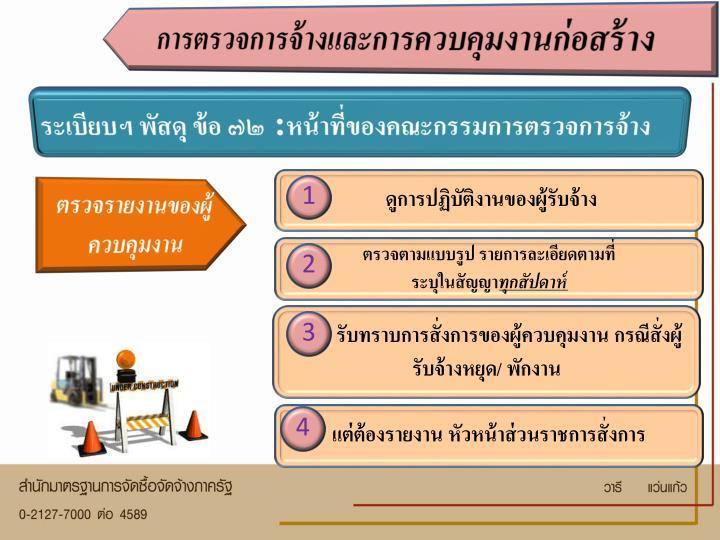 การตรวจการจ้างและการควบคุมงานก่อสร้าง