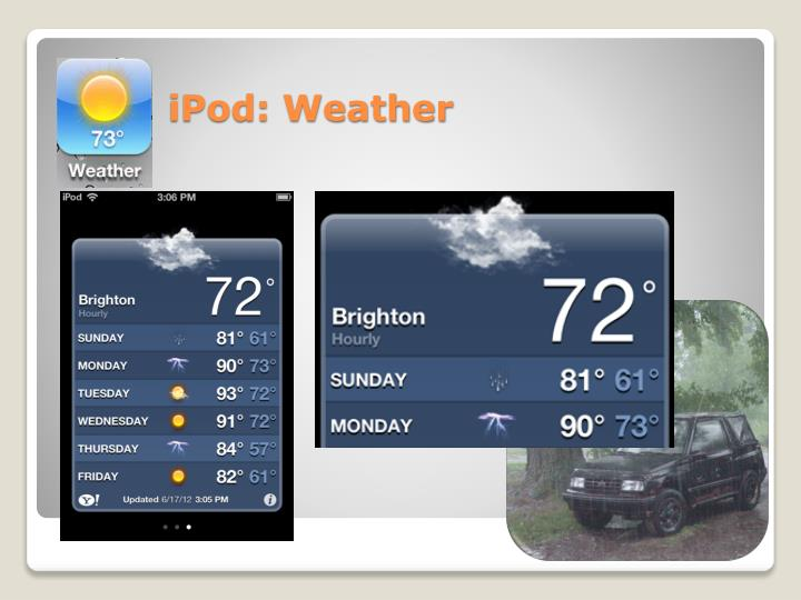 iPod: Weather