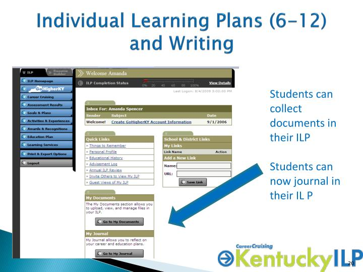 Individual Learning Plans (6-12) and Writing
