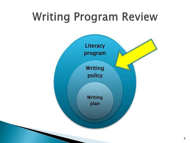 Writing Program Review