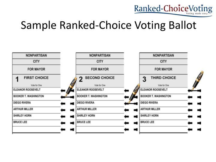 Sample Ranked-Choice Voting Ballot