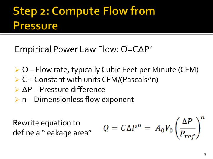 Step 2: Compute Flow from Pressure