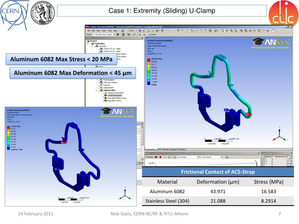 PPT - ANSYS simulations for the Main Beam U-clamps