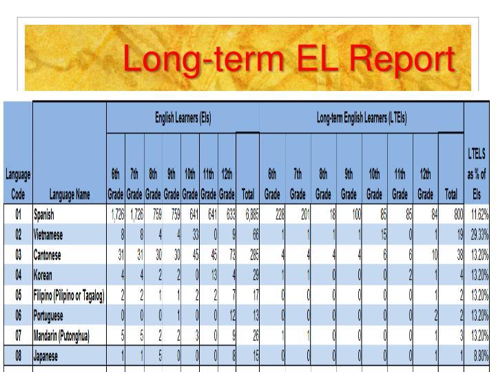 Long-term EL Report