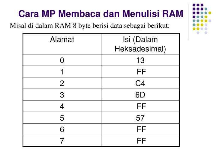 Cara MP Membaca dan Menulisi RAM