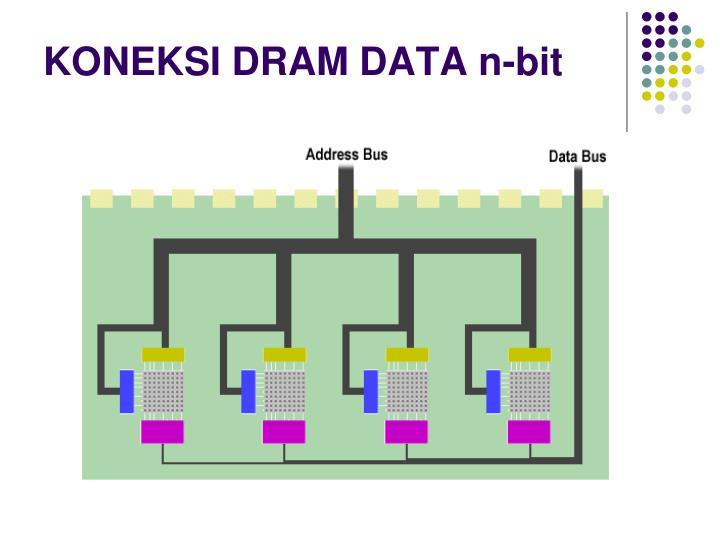 KONEKSI DRAM DATA n-bit