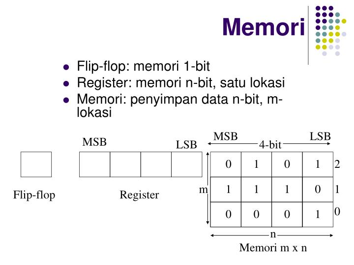 Memori1