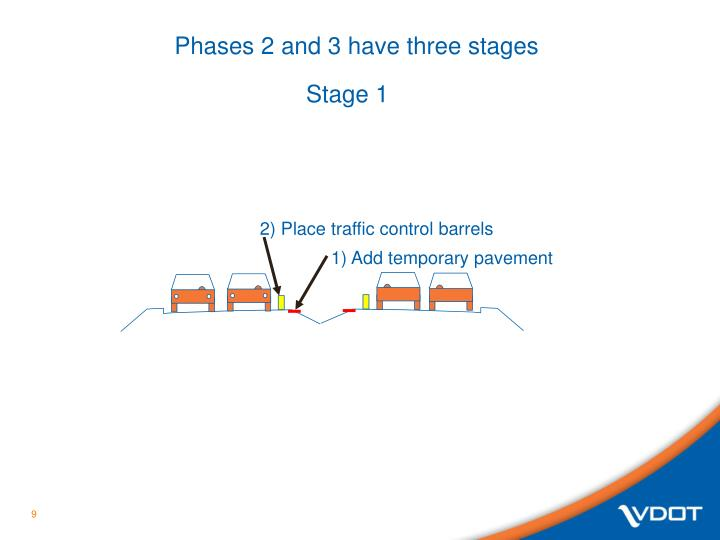 Phases 2 and 3 have three stages