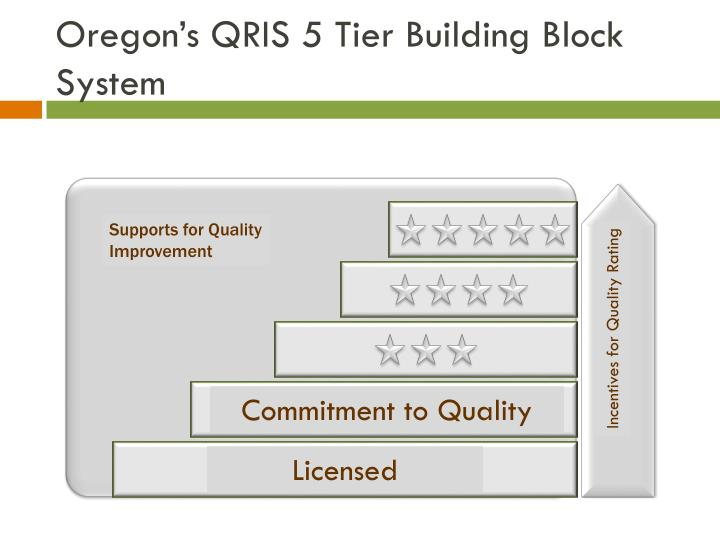 Oregon's QRIS 5 Tier Building Block System