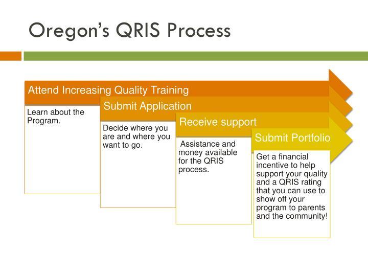 Oregon's QRIS Process